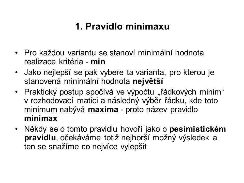 1. Pravidlo minimaxu Pro každou variantu se stanoví minimální hodnota realizace kritéria - min.