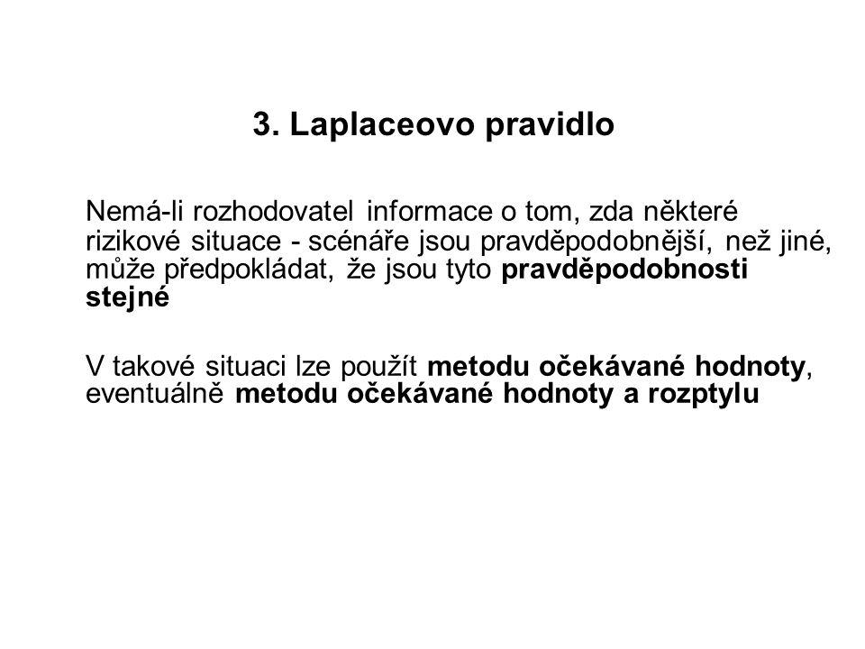 3. Laplaceovo pravidlo