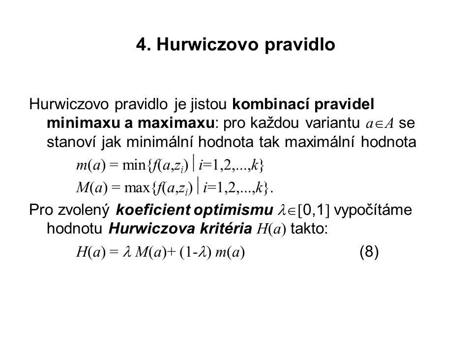 4. Hurwiczovo pravidlo