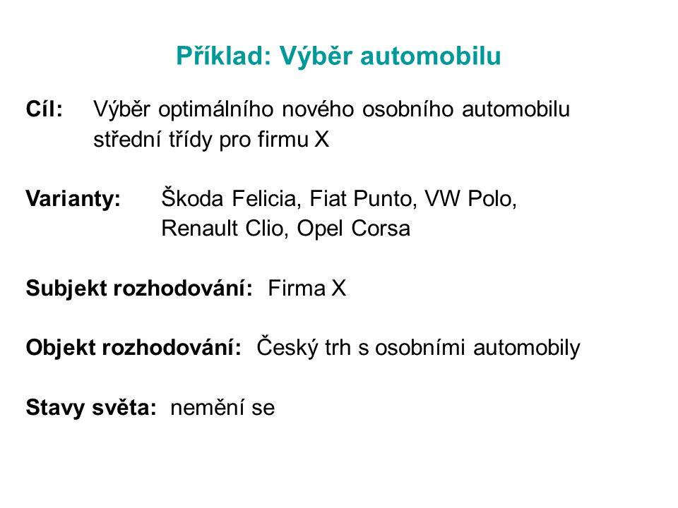 Příklad: Výběr automobilu