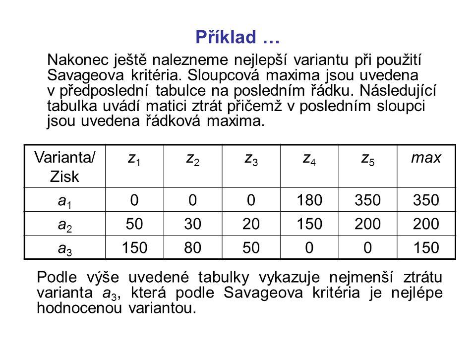 Příklad … Varianta/ Zisk z1 z2 z3 z4 z5 max a1 180 350 a2 50 30 20 150