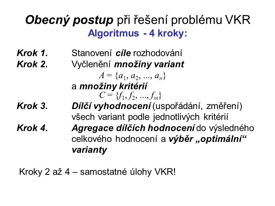 Obecný postup při řešení problému VKR Algoritmus - 4 kroky: