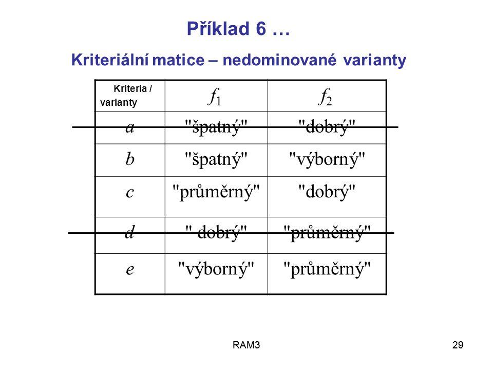 Kriteriální matice – nedominované varianty