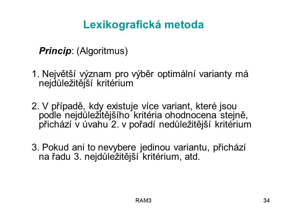 Lexikografická metoda