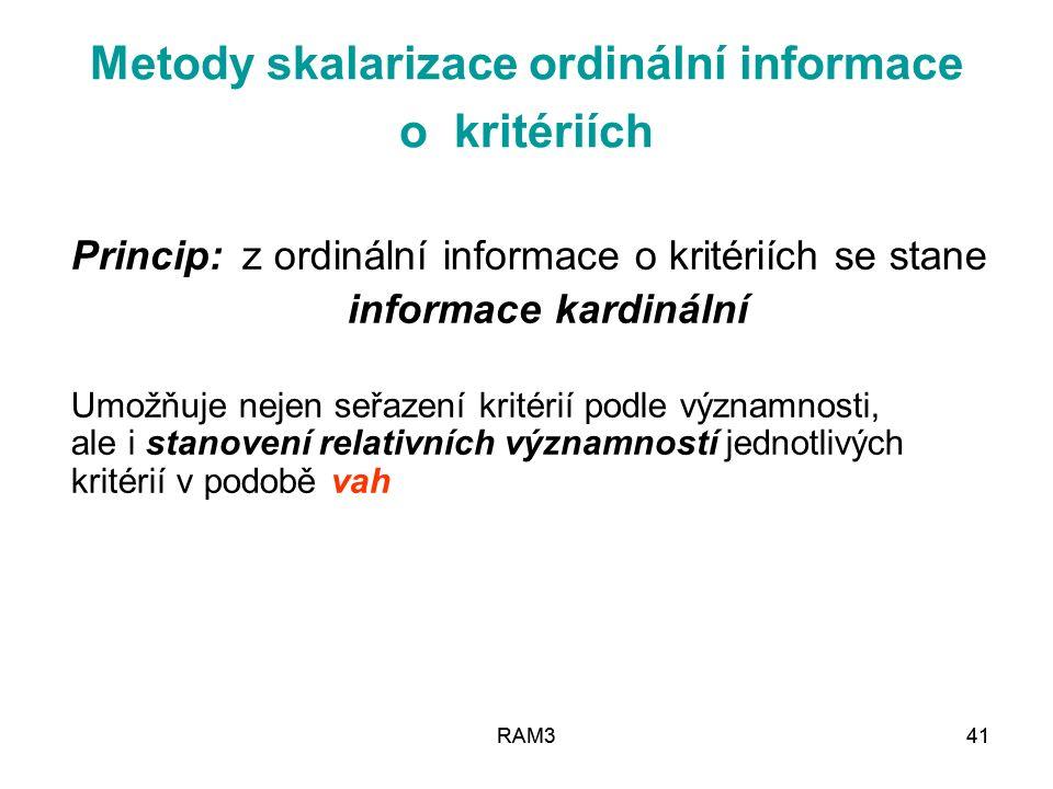 Metody skalarizace ordinální informace o kritériích