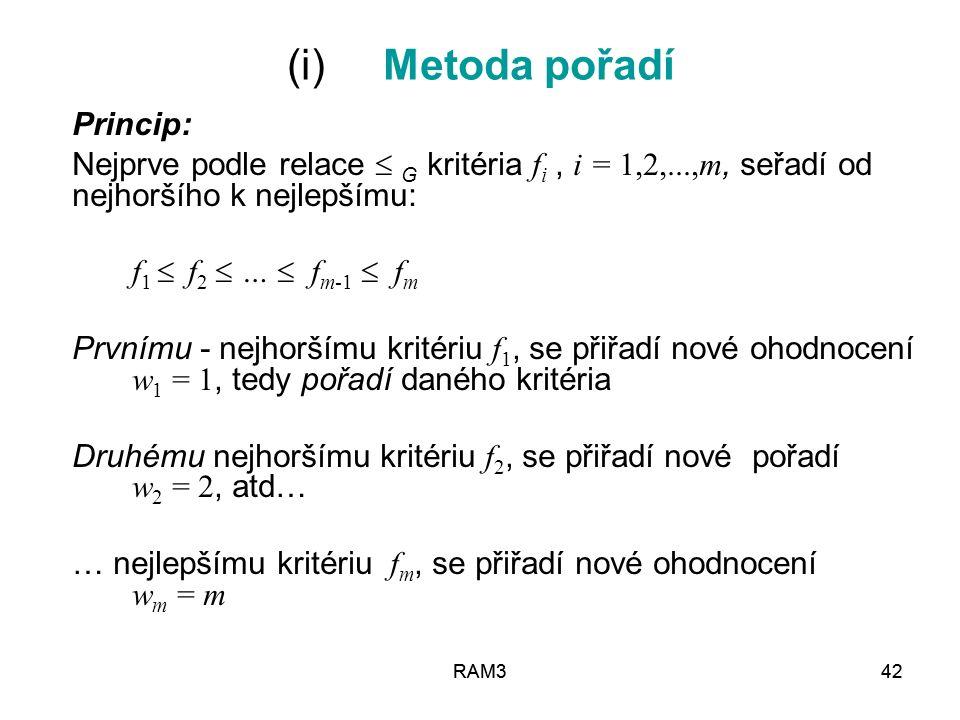 (i) Metoda pořadí Princip: