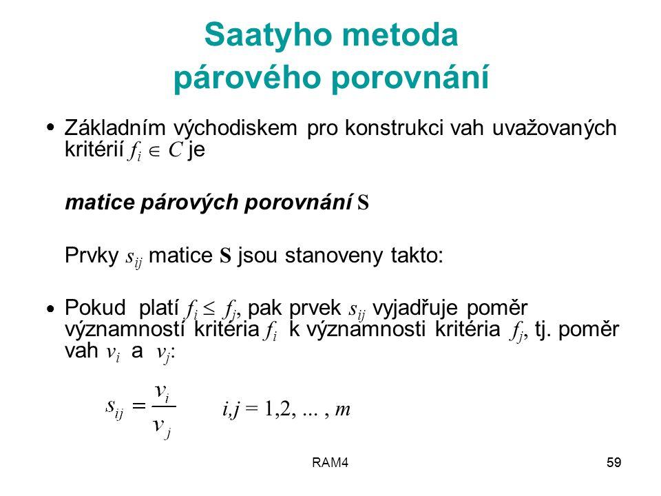Saatyho metoda párového porovnání