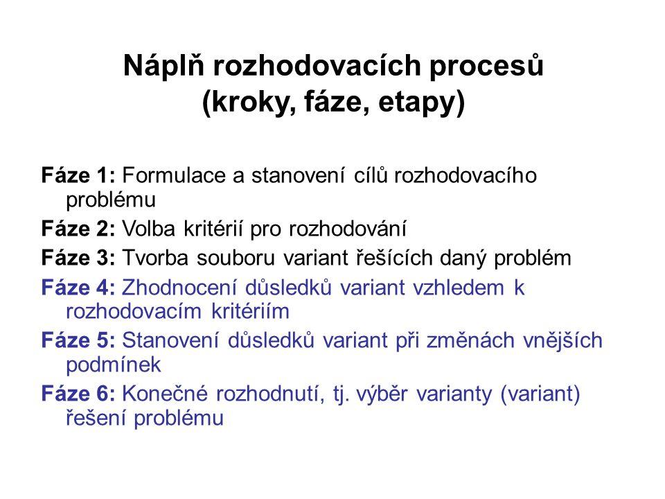 Náplň rozhodovacích procesů (kroky, fáze, etapy)