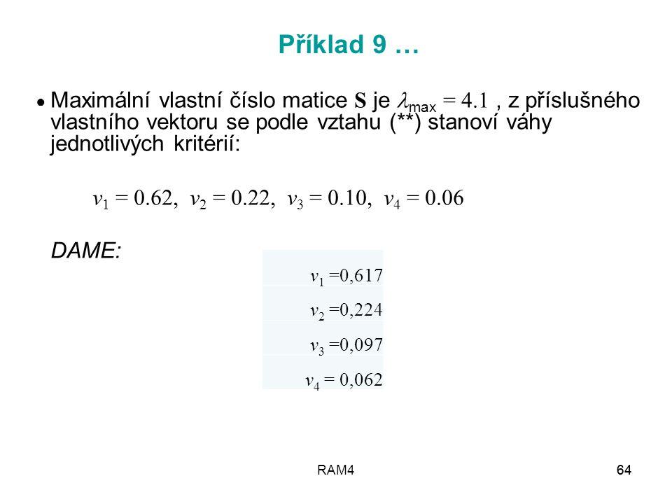 Příklad 9 … Maximální vlastní číslo matice S je max = 4.1 , z příslušného vlastního vektoru se podle vztahu (**) stanoví váhy jednotlivých kritérií: