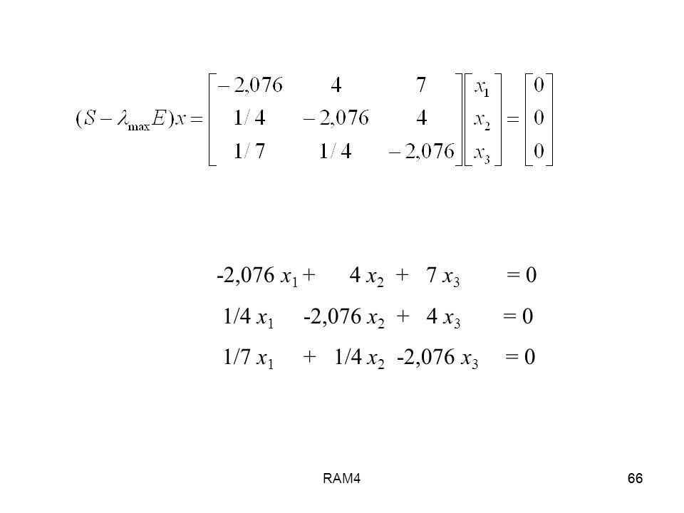-2,076 x1 + 4 x2 + 7 x3 = 0 1/4 x1 -2,076 x2 + 4 x3 = 0. 1/7 x1 + 1/4 x2 -2,076 x3 = 0.