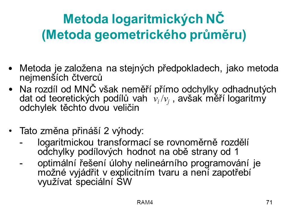 Metoda logaritmických NČ (Metoda geometrického průměru)