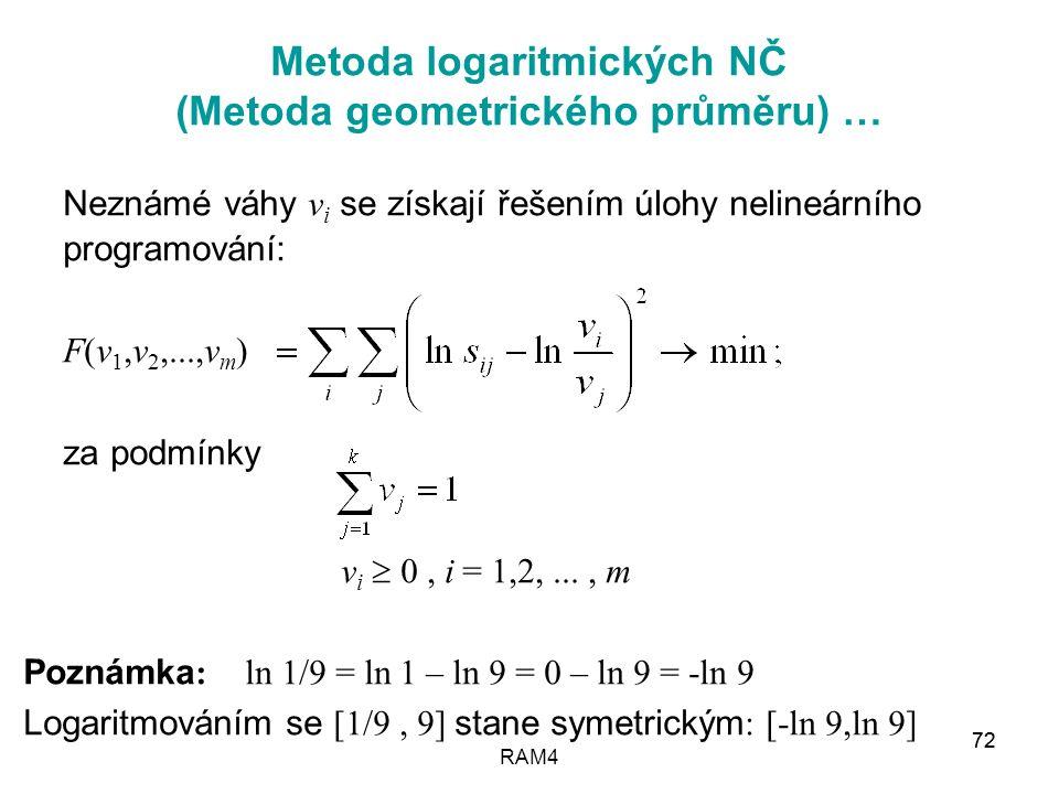Metoda logaritmických NČ (Metoda geometrického průměru) …