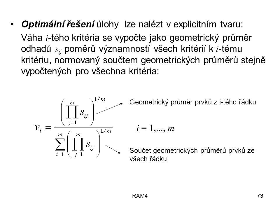Optimální řešení úlohy lze nalézt v explicitním tvaru: