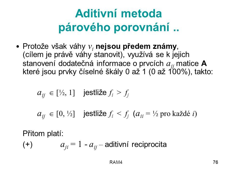 Aditivní metoda párového porovnání ..