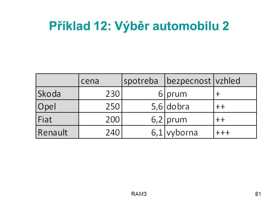 Příklad 12: Výběr automobilu 2