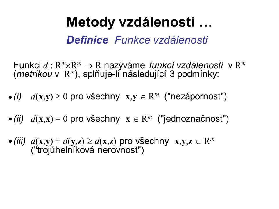 Definice Funkce vzdálenosti