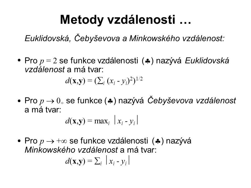 Metody vzdálenosti … Euklidovská, Čebyševova a Minkowského vzdálenost: