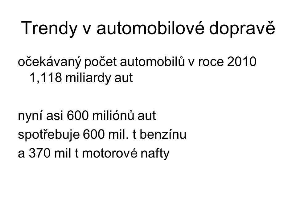 Trendy v automobilové dopravě