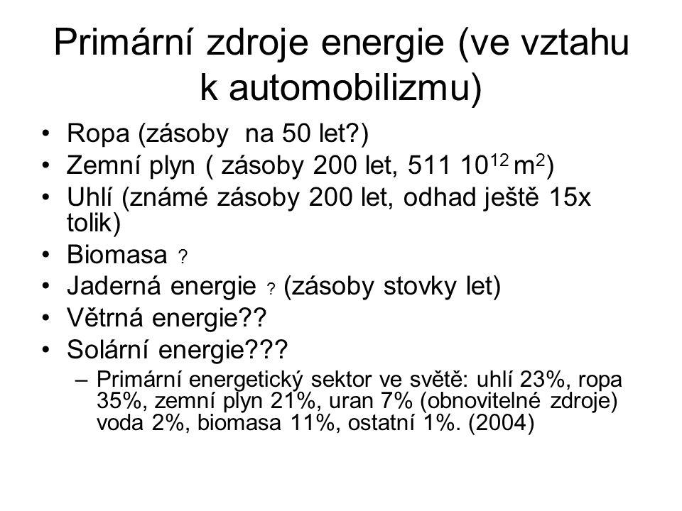 Primární zdroje energie (ve vztahu k automobilizmu)