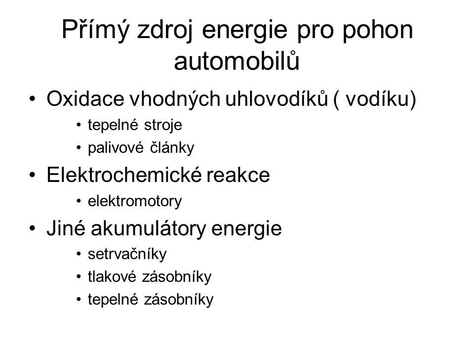 Přímý zdroj energie pro pohon automobilů