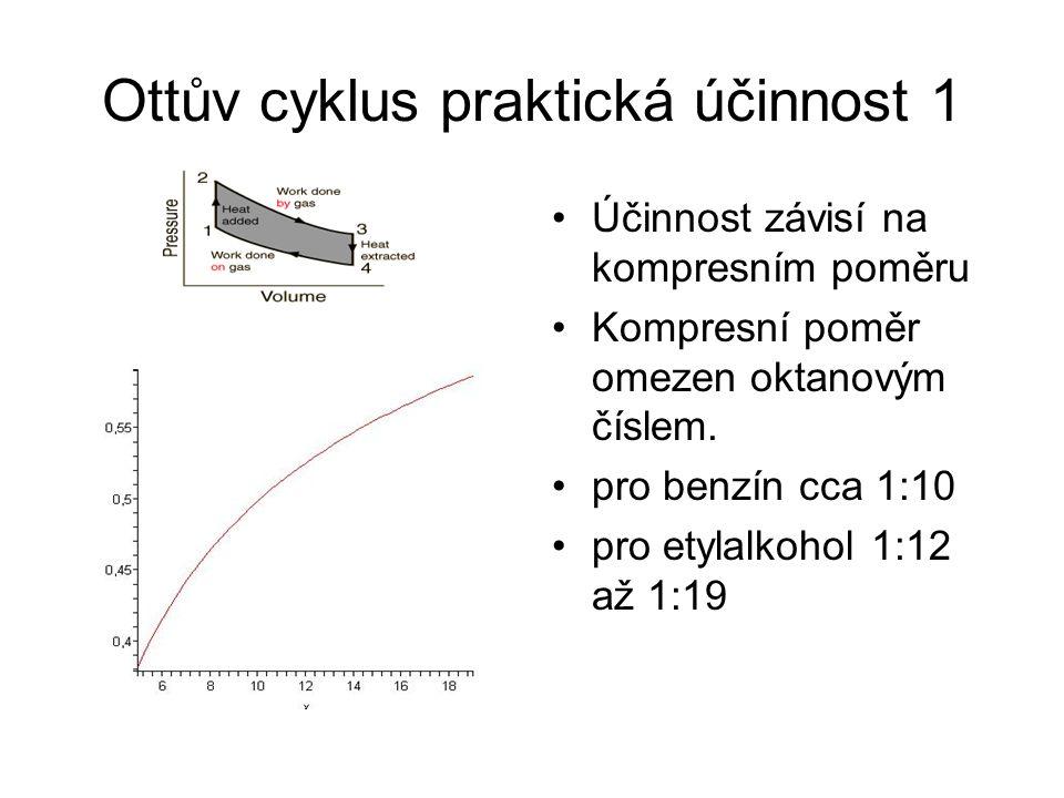 Ottův cyklus praktická účinnost 1