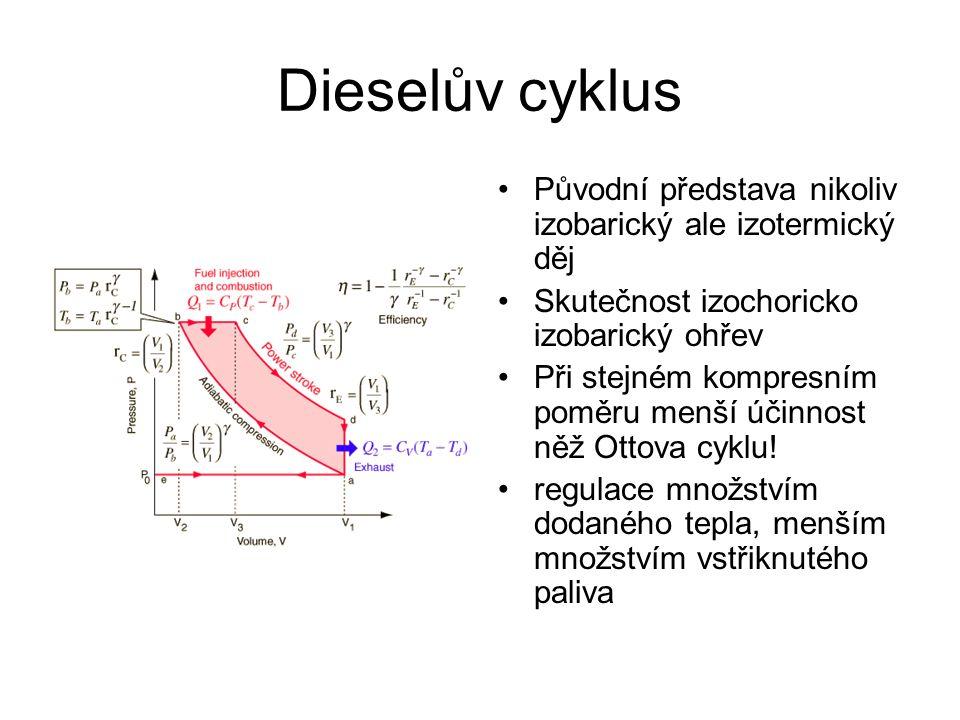 Dieselův cyklus Původní představa nikoliv izobarický ale izotermický děj. Skutečnost izochoricko izobarický ohřev.
