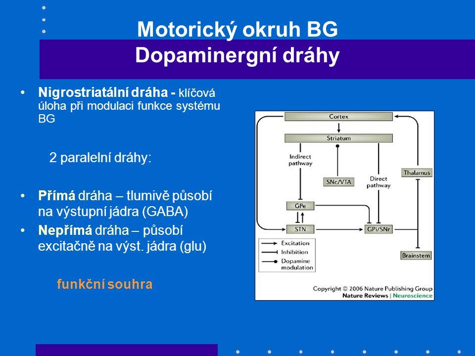 Motorický okruh BG Dopaminergní dráhy
