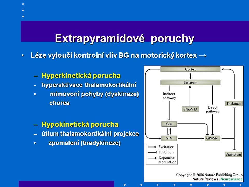 Extrapyramidové poruchy