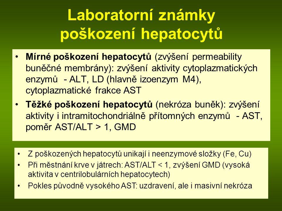 Laboratorní známky poškození hepatocytů