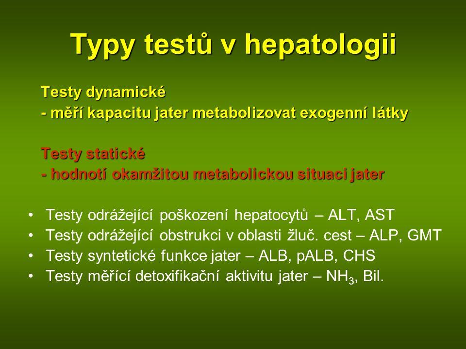 Typy testů v hepatologii