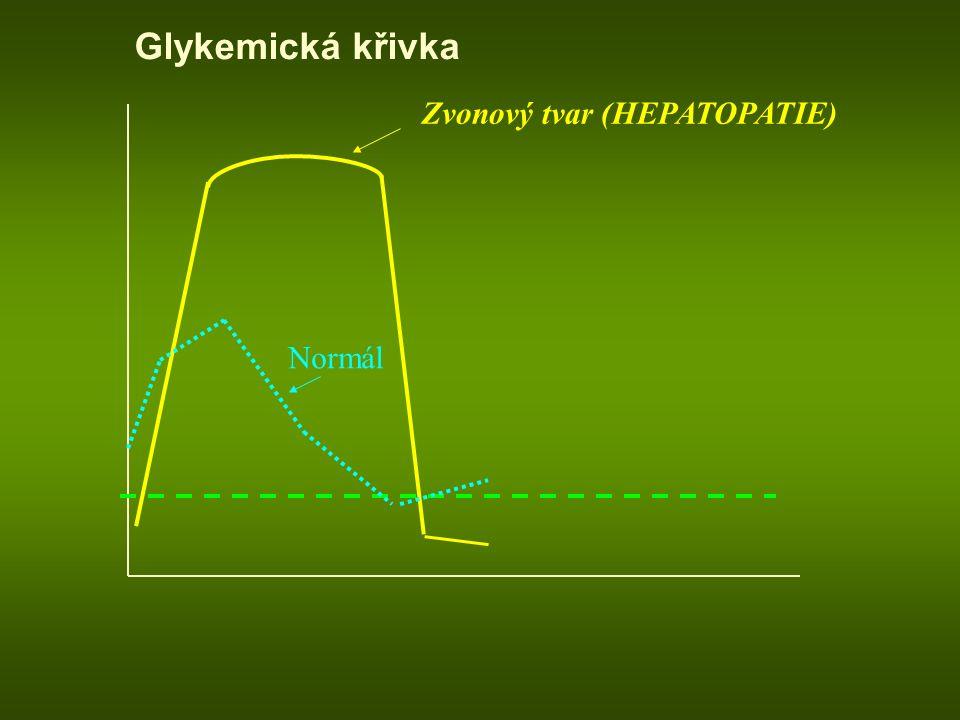 Glykemická křivka Zvonový tvar (HEPATOPATIE) Normál