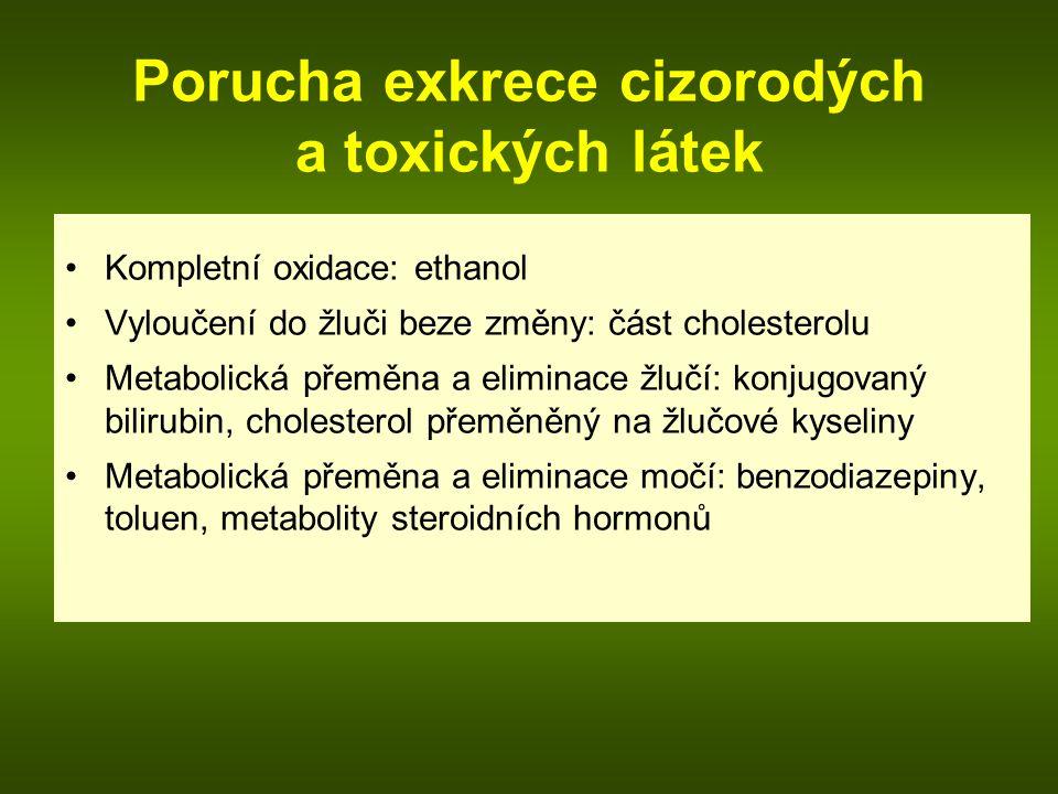 Porucha exkrece cizorodých a toxických látek