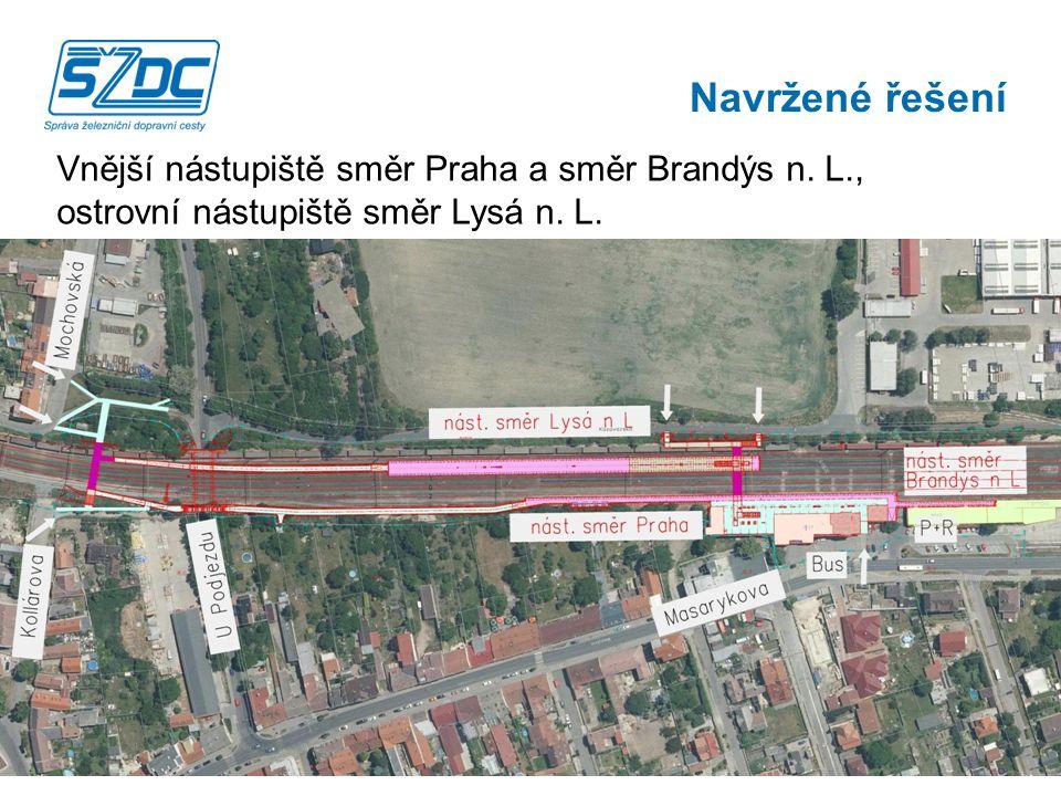 Navržené řešení Vnější nástupiště směr Praha a směr Brandýs n. L., ostrovní nástupiště směr Lysá n. L.