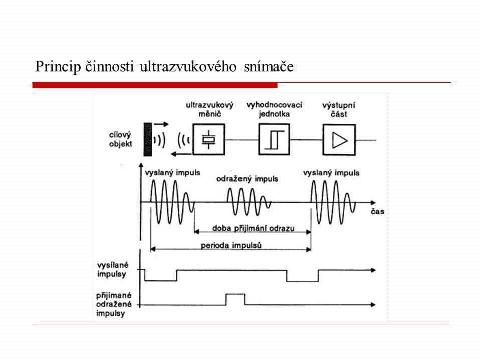 Princip činnosti ultrazvukového snímače