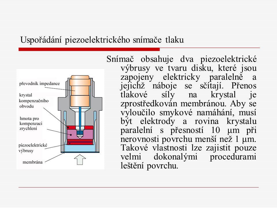 Uspořádání piezoelektrického snímače tlaku