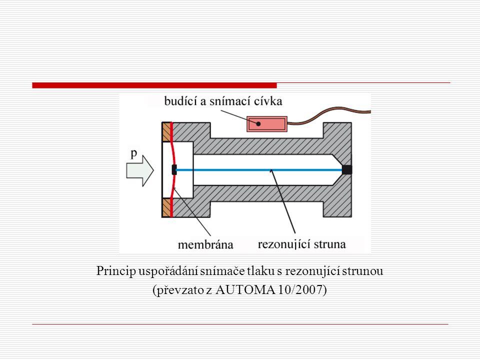 Princip uspořádání snímače tlaku s rezonující strunou