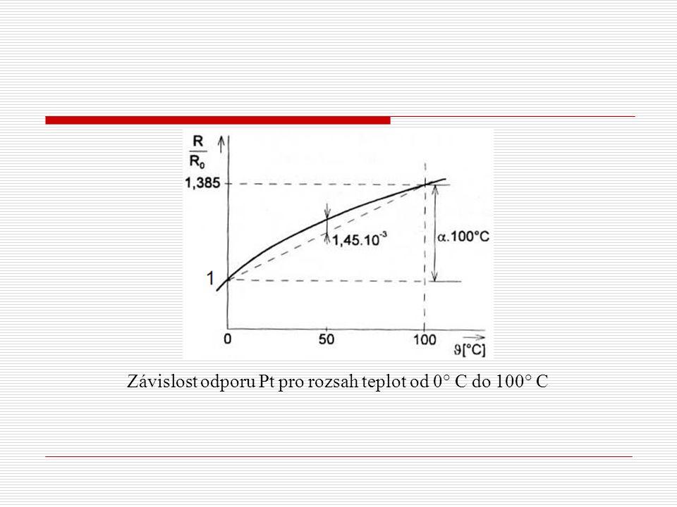 Závislost odporu Pt pro rozsah teplot od 0° C do 100° C