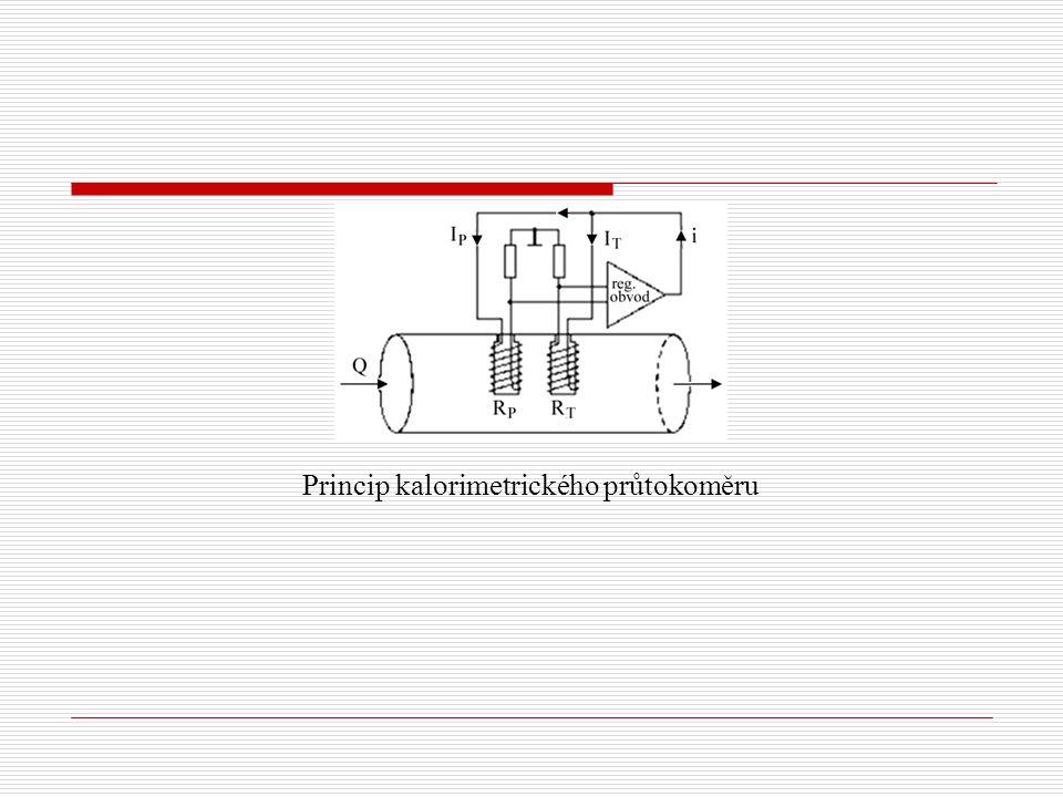 Princip kalorimetrického průtokoměru