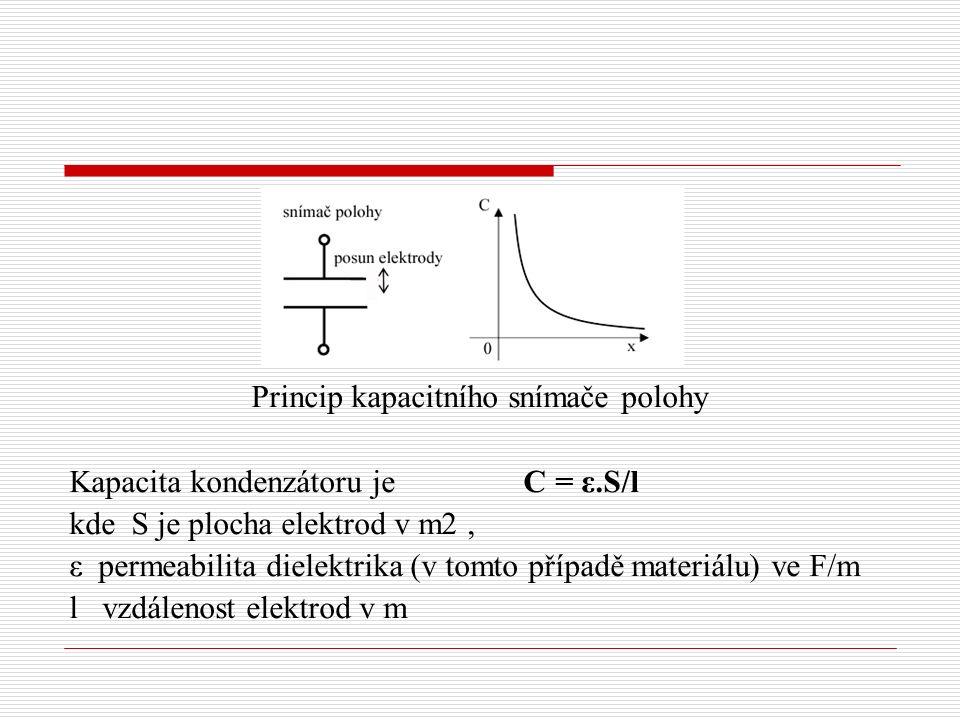 Princip kapacitního snímače polohy
