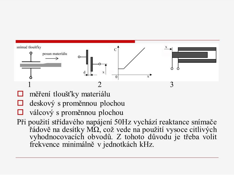 měření tloušťky materiálu deskový s proměnnou plochou