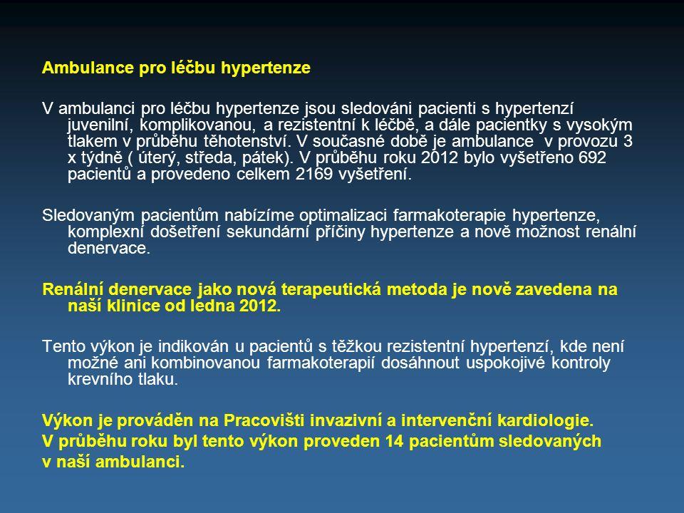 Ambulance pro léčbu hypertenze