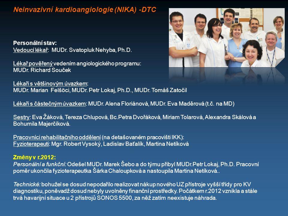 Neinvazivní kardioangiologie (NIKA) -DTC