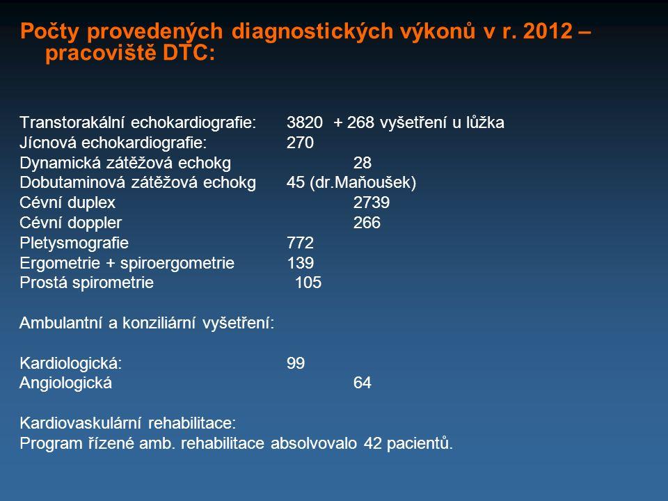 Počty provedených diagnostických výkonů v r. 2012 – pracoviště DTC: