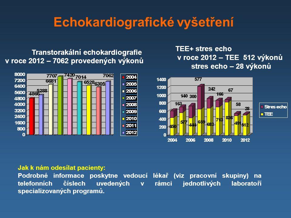 Echokardiografické vyšetření