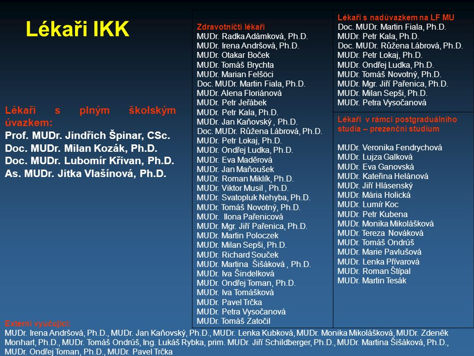 Lékaři IKK Lékaři s plným školským úvazkem: