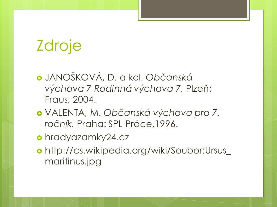 Zdroje JANOŠKOVÁ, D. a kol. Občanská výchova 7 Rodinná výchova 7. Plzeň: Fraus, 2004.