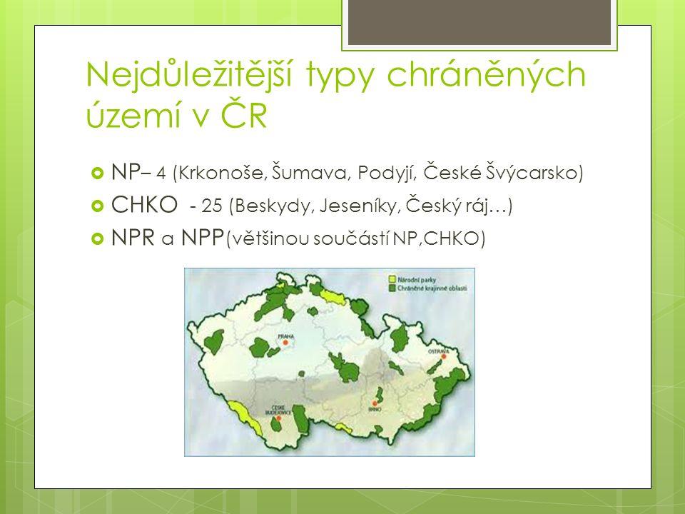 Nejdůležitější typy chráněných území v ČR