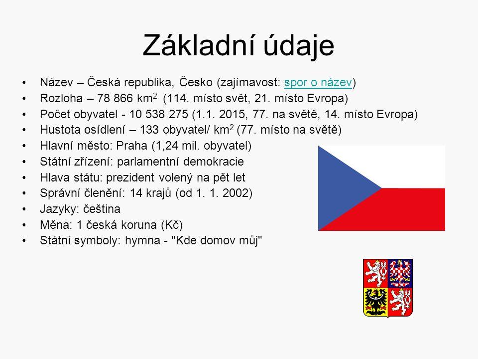 Základní údaje Název – Česká republika, Česko (zajímavost: spor o název) Rozloha – 78 866 km2 (114. místo svět, 21. místo Evropa)
