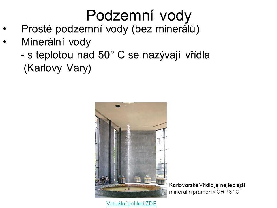 Podzemní vody Prosté podzemní vody (bez minerálů) Minerální vody