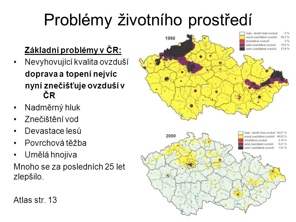Problémy životního prostředí